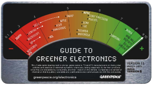 The Greenpeace India ranking of green electronics